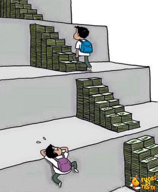 Come funziona la società