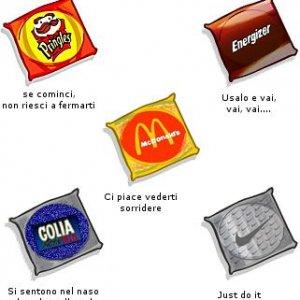 Catalogo preservativi