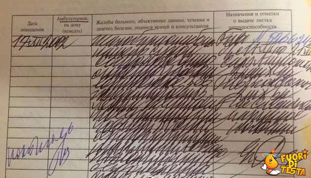 Prescrizione medica in Russia