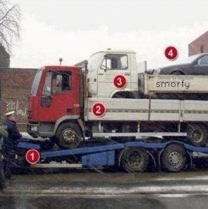 Trasporto del trasporto
